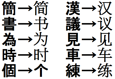 魚編の漢字 一覧